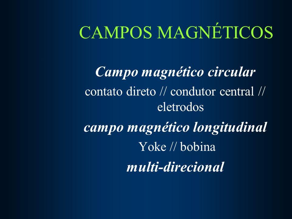 CAMPOS MAGNÉTICOS Campo magnético circular contato direto // condutor central // eletrodos campo magnético longitudinal Yoke // bobina multi-direciona