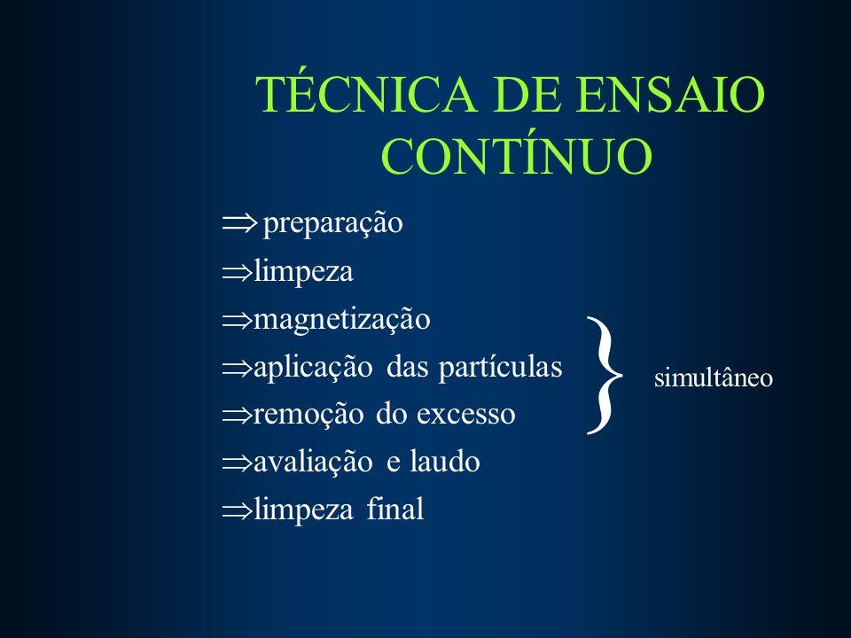 TÉCNICA DE ENSAIO CONTÍNUO preparação limpeza magnetização aplicação das partículas remoção do excesso avaliação e laudo limpeza final } simultâneo
