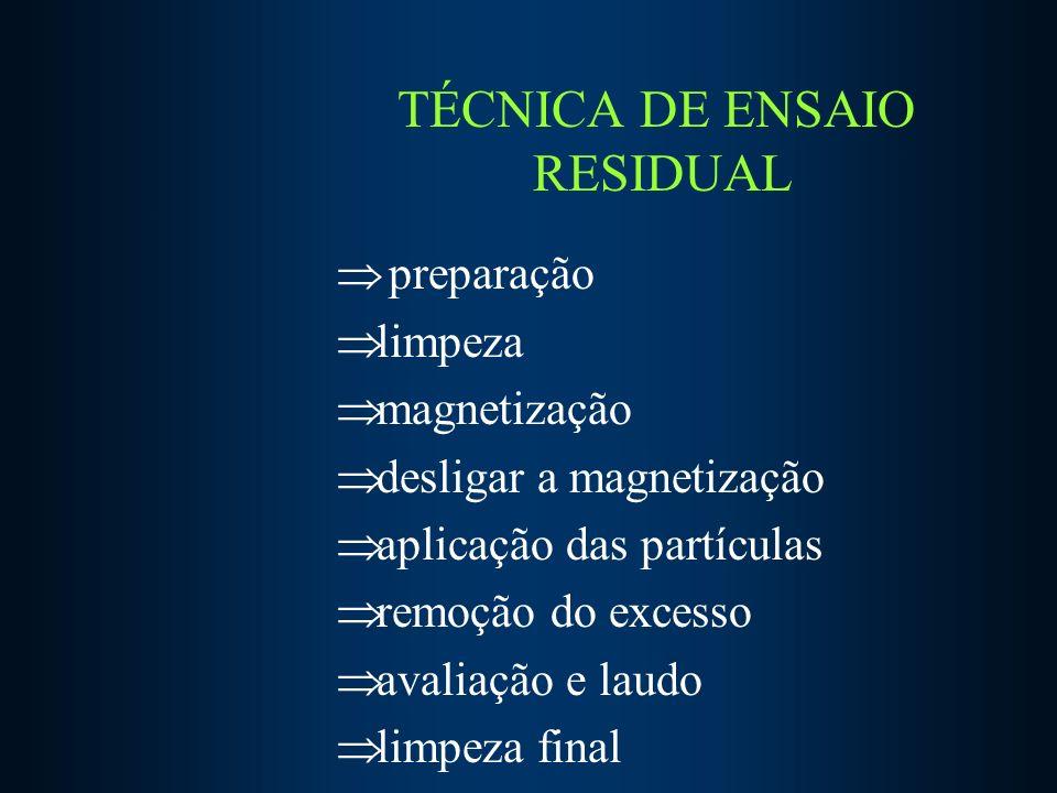 TÉCNICA DE ENSAIO RESIDUAL preparação limpeza magnetização desligar a magnetização aplicação das partículas remoção do excesso avaliação e laudo limpeza final
