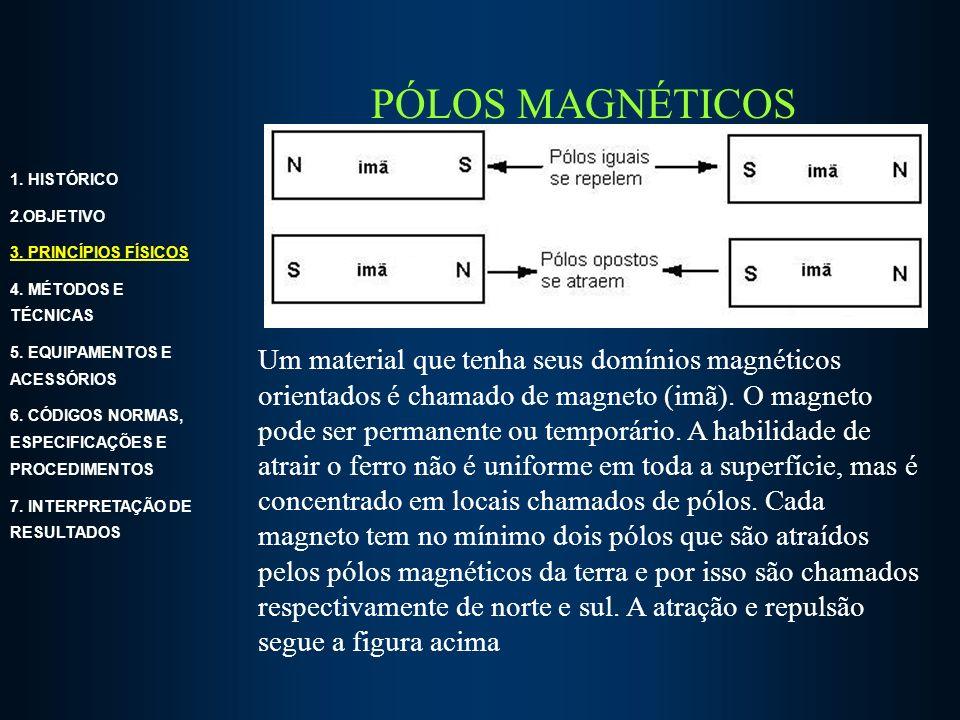 PÓLOS MAGNÉTICOS 1. HISTÓRICO 2.OBJETIVO 3. PRINCÍPIOS FÍSICOS 4. MÉTODOS E TÉCNICAS 5. EQUIPAMENTOS E ACESSÓRIOS 6. CÓDIGOS NORMAS, ESPECIFICAÇÕES E