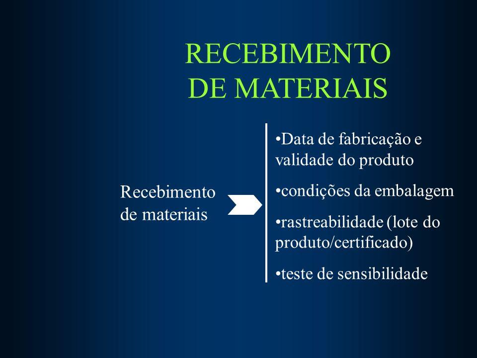 RECEBIMENTO DE MATERIAIS Recebimento de materiais Data de fabricação e validade do produto condições da embalagem rastreabilidade (lote do produto/certificado) teste de sensibilidade
