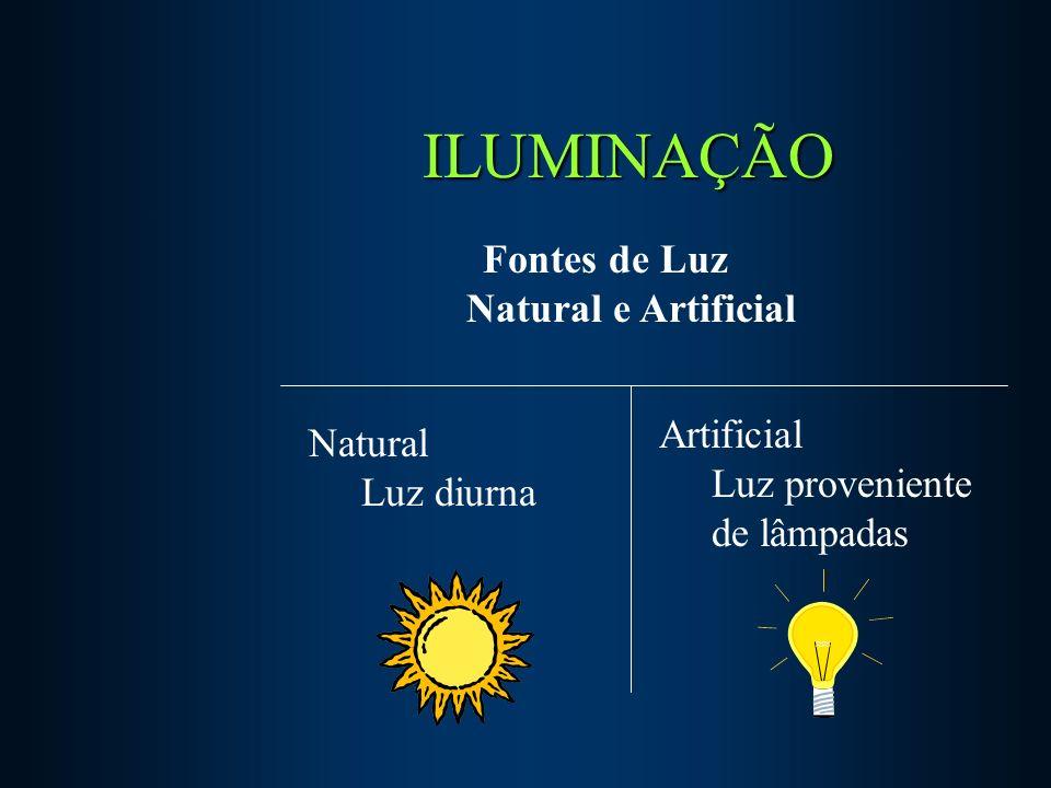 ILUMINAÇÃO Fontes de Luz Natural e Artificial Natural Luz diurna Artificial Luz proveniente de lâmpadas