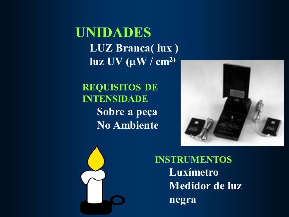 UNIDADES LUZ Branca( lux ) luz UV ( W / cm 2) REQUISITOS DE INTENSIDADE Sobre a peça No Ambiente INSTRUMENTOS Luxímetro Medidor de luz negra