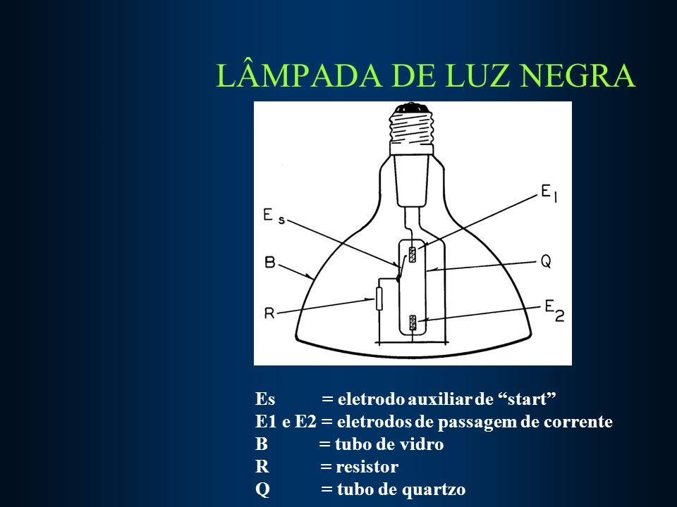 LÂMPADA DE LUZ NEGRA Es = eletrodo auxiliar de start E1 e E2 = eletrodos de passagem de corrente B = tubo de vidro R = resistor Q = tubo de quartzo