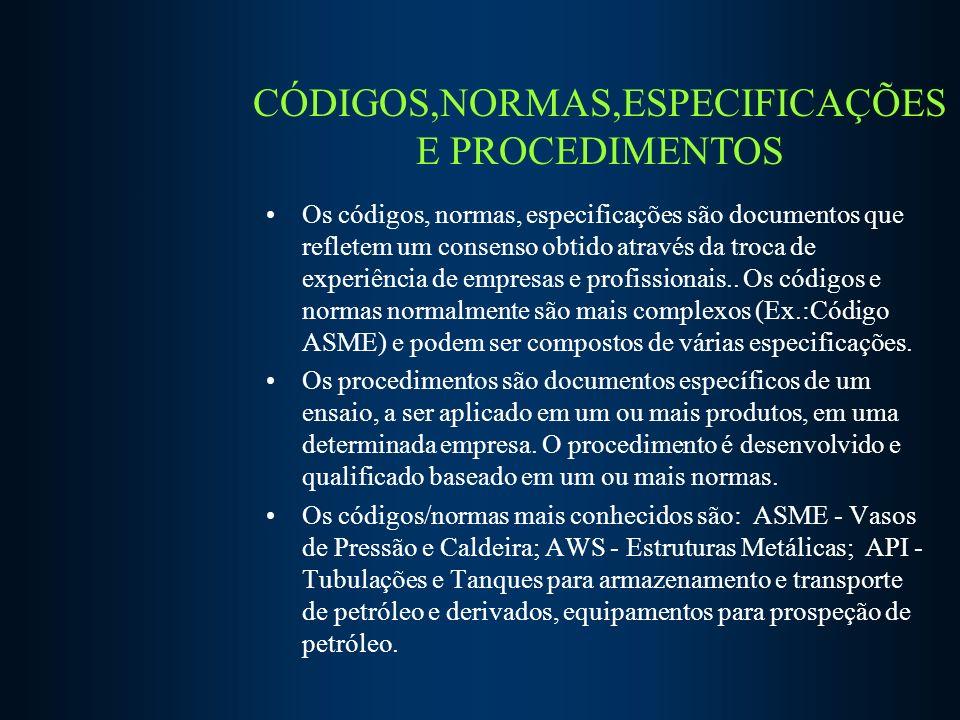 CÓDIGOS,NORMAS,ESPECIFICAÇÕES E PROCEDIMENTOS Os códigos, normas, especificações são documentos que refletem um consenso obtido através da troca de ex