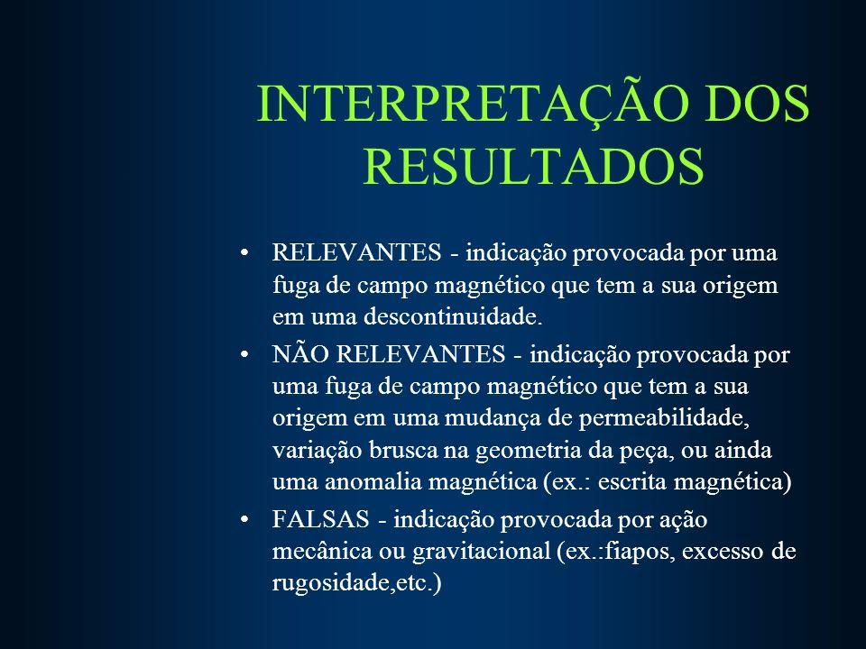 INTERPRETAÇÃO DOS RESULTADOS RELEVANTES - indicação provocada por uma fuga de campo magnético que tem a sua origem em uma descontinuidade.
