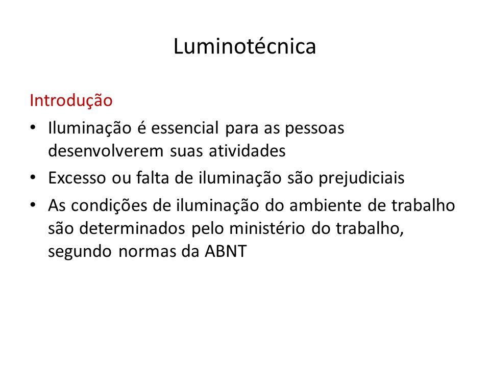 Luminotécnica Introdução Iluminação é essencial para as pessoas desenvolverem suas atividades Excesso ou falta de iluminação são prejudiciais As condi