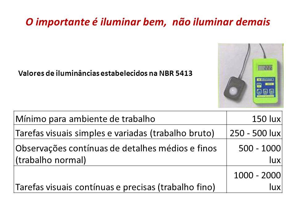 Mínimo para ambiente de trabalho150 lux Tarefas visuais simples e variadas (trabalho bruto)250 - 500 lux Observações contínuas de detalhes médios e fi