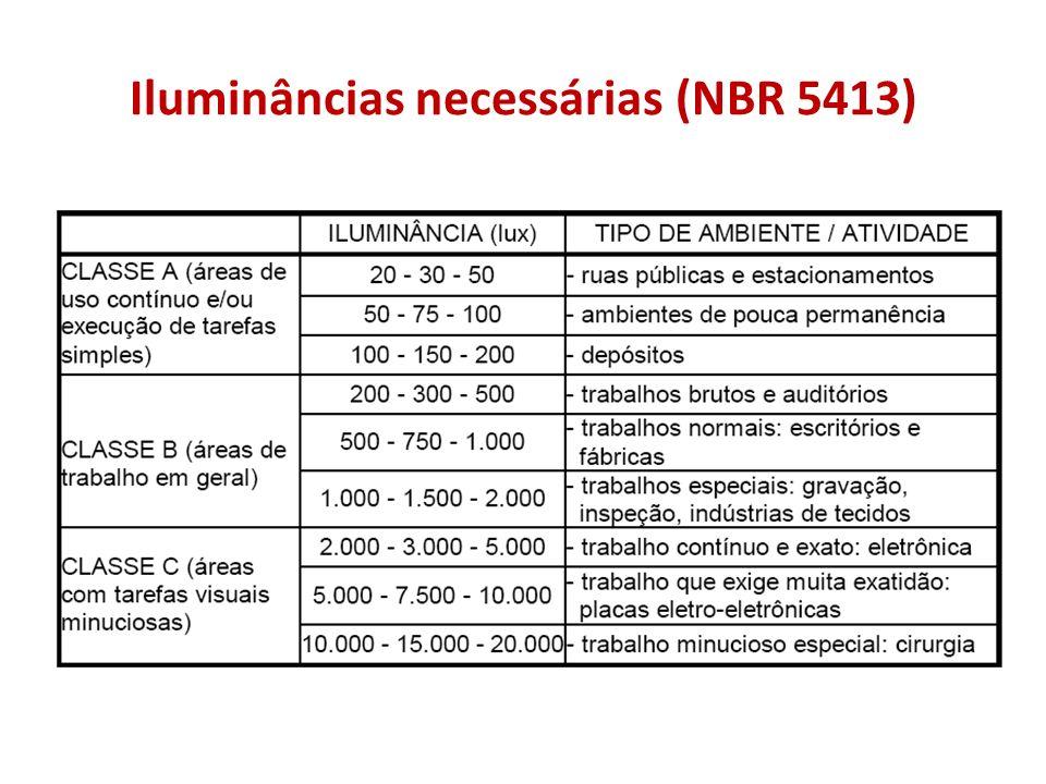 Iluminâncias necessárias (NBR 5413)