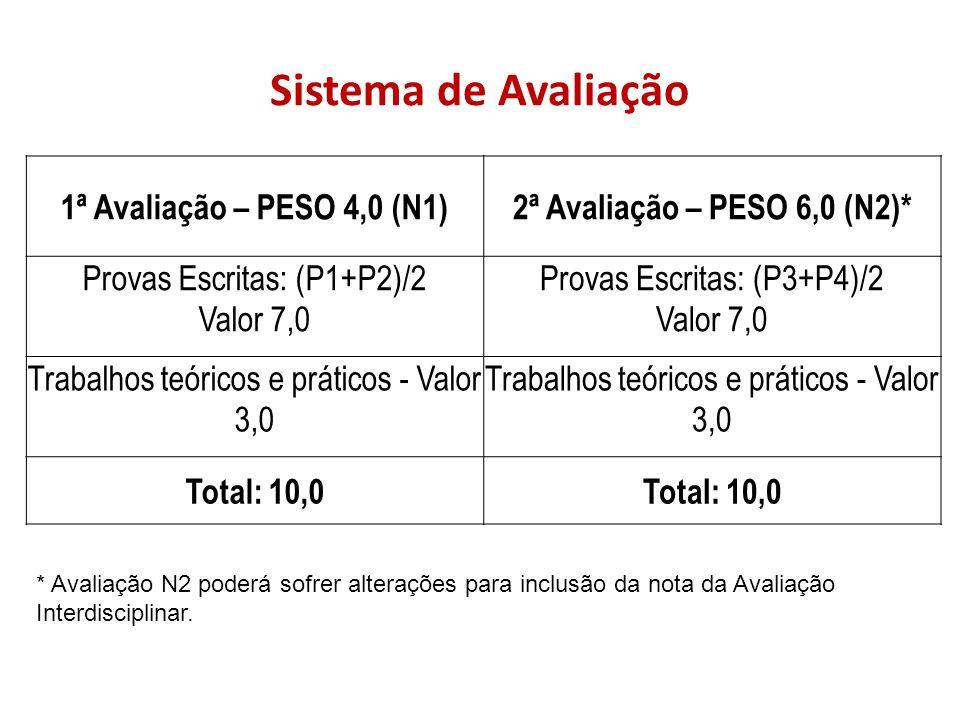 Sistema de Avaliação 1ª Avaliação – PESO 4,0 (N1)2ª Avaliação – PESO 6,0 (N2)* Provas Escritas: (P1+P2)/2 Valor 7,0 Provas Escritas: (P3+P4)/2 Valor 7