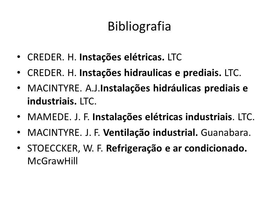 Bibliografia CREDER. H. Instações elétricas. LTC CREDER. H. Instações hidraulicas e prediais. LTC. MACINTYRE. A.J.Instalações hidráulicas prediais e i