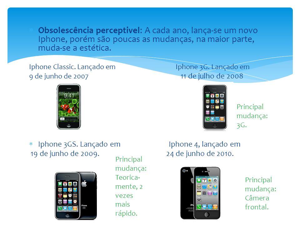 Obsolescência perceptivel: A cada ano, lança-se um novo Iphone, porém são poucas as mudanças, na maior parte, muda-se a estética. Iphone Classic. Lanç
