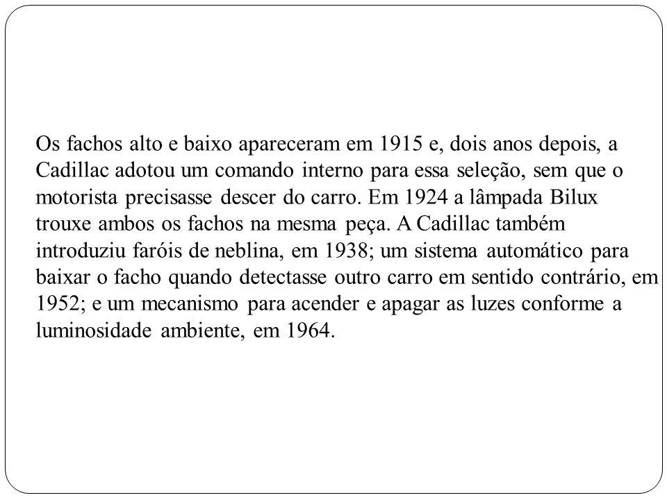 Legislação e o uso Luzes e Farol.