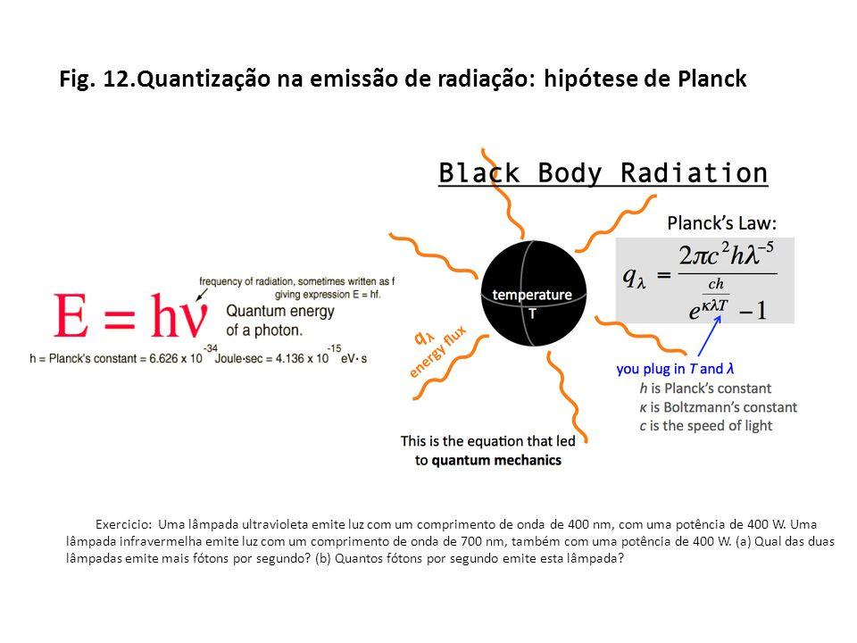 Fig. 12.Quantização na emissão de radiação: hipótese de Planck Exercicio: Uma lâmpada ultravioleta emite luz com um comprimento de onda de 400 nm, com