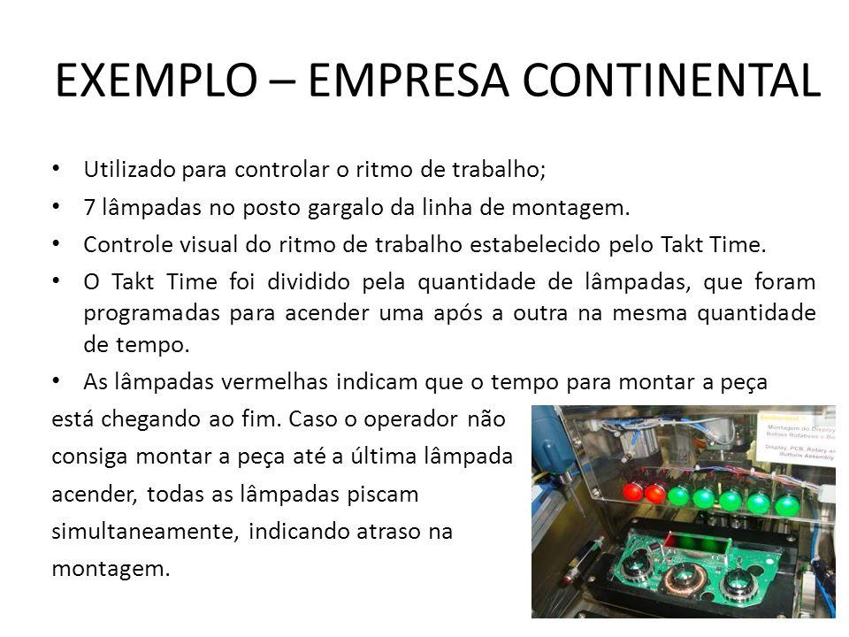 EXEMPLO – EMPRESA CONTINENTAL Utilizado para controlar o ritmo de trabalho; 7 lâmpadas no posto gargalo da linha de montagem. Controle visual do ritmo