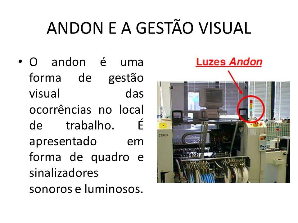 ANDON E A GESTÃO VISUAL O andon é uma forma de gestão visual das ocorrências no local de trabalho. É apresentado em forma de quadro e sinalizadores so
