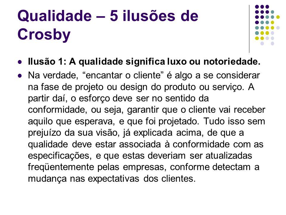 Qualidade – 5 ilusões de Crosby Ilusão 1: A qualidade significa luxo ou notoriedade. Na verdade, encantar o cliente é algo a se considerar na fase de