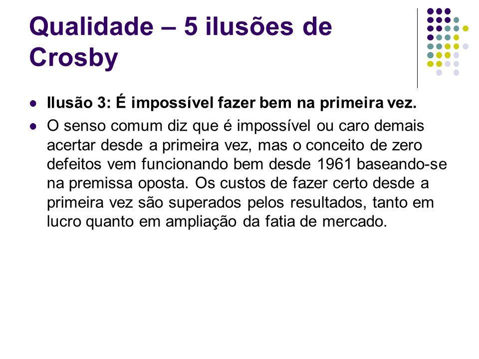 Qualidade – 5 ilusões de Crosby Ilusão 3: É impossível fazer bem na primeira vez. O senso comum diz que é impossível ou caro demais acertar desde a pr