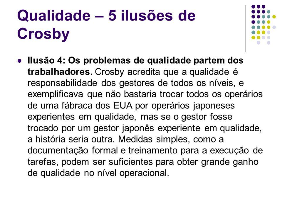 Qualidade – 5 ilusões de Crosby Ilusão 4: Os problemas de qualidade partem dos trabalhadores. Crosby acredita que a qualidade é responsabilidade dos g