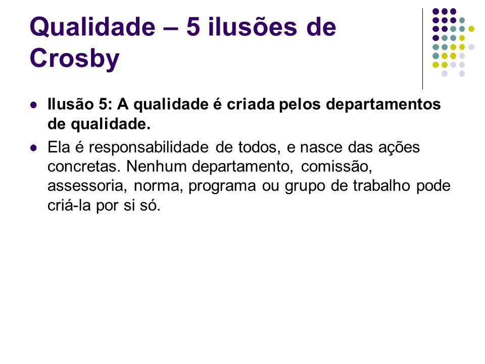 Qualidade – 5 ilusões de Crosby Ilusão 5: A qualidade é criada pelos departamentos de qualidade. Ela é responsabilidade de todos, e nasce das ações co
