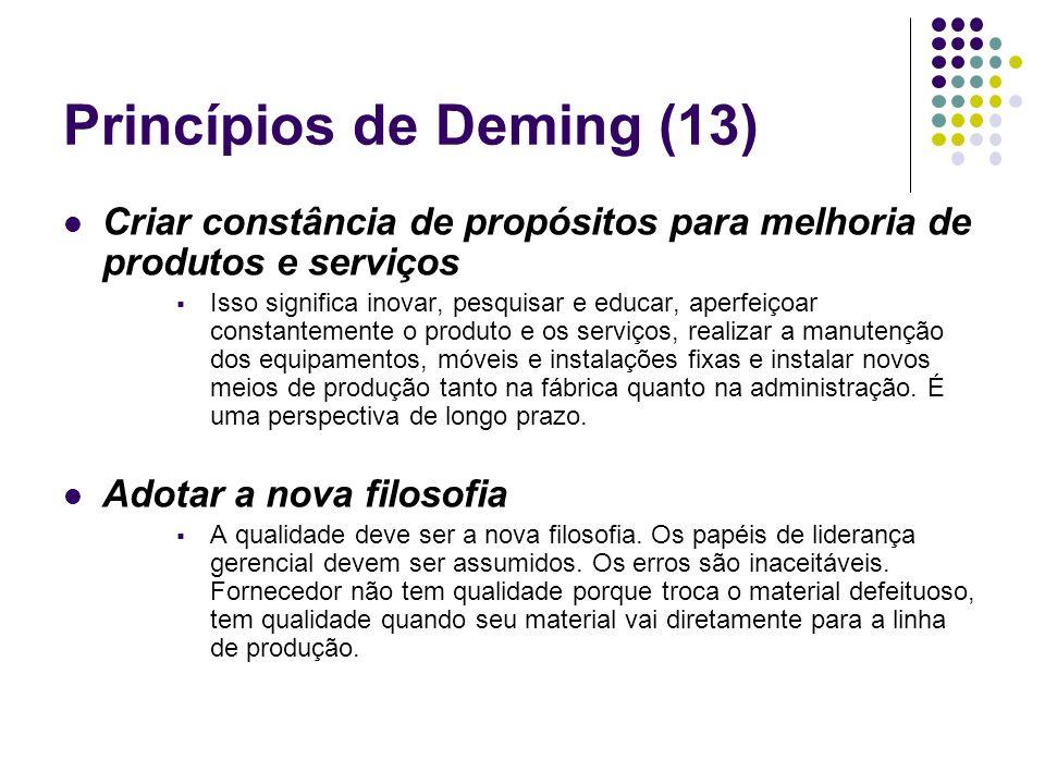 Princípios de Deming (13) Criar constância de propósitos para melhoria de produtos e serviços Isso significa inovar, pesquisar e educar, aperfeiçoar c