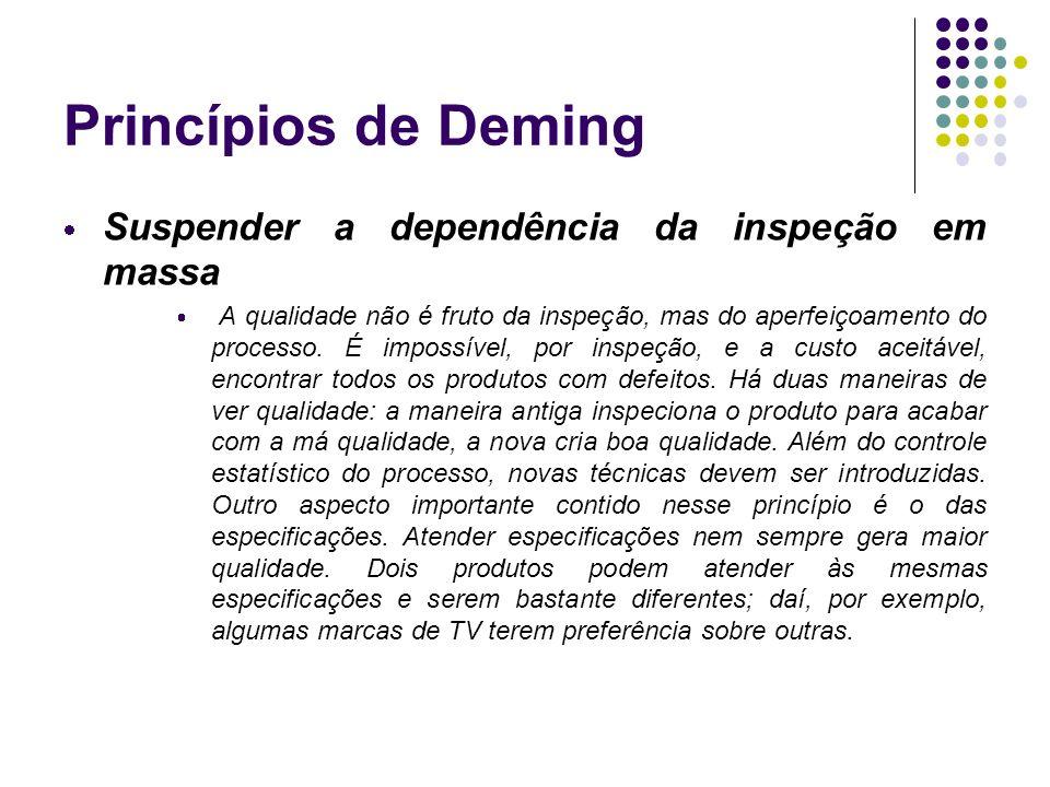 Princípios de Deming Suspender a dependência da inspeção em massa A qualidade não é fruto da inspeção, mas do aperfeiçoamento do processo. É impossíve