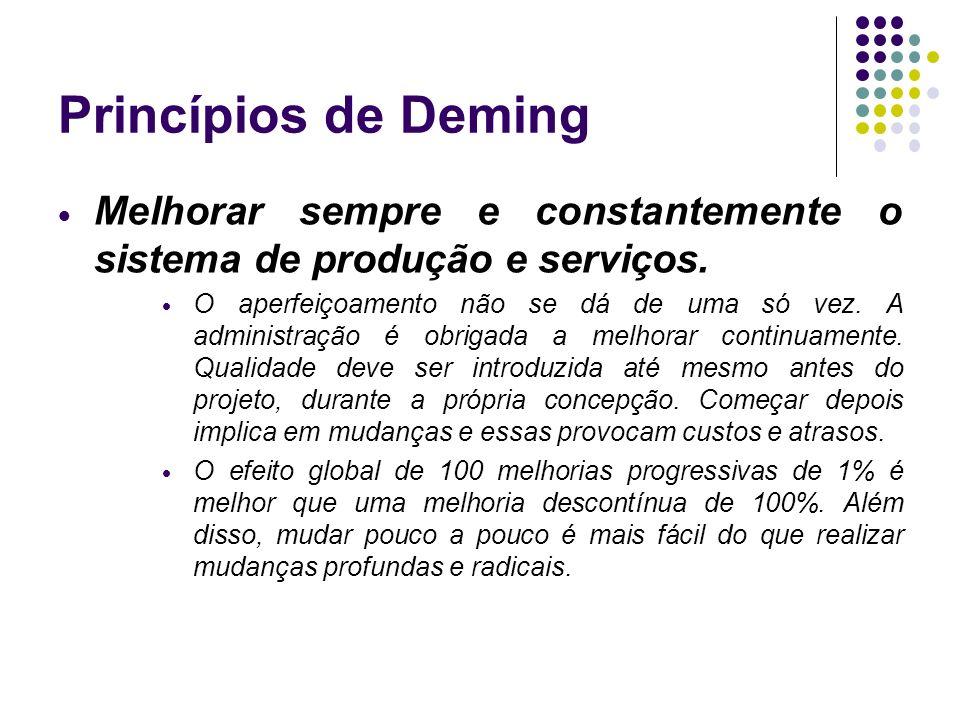 Princípios de Deming Melhorar sempre e constantemente o sistema de produção e serviços. O aperfeiçoamento não se dá de uma só vez. A administração é o