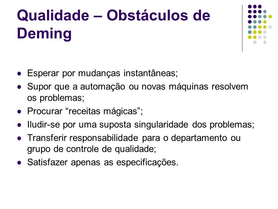 Qualidade – Obstáculos de Deming Esperar por mudanças instantâneas; Supor que a automação ou novas máquinas resolvem os problemas; Procurar receitas m