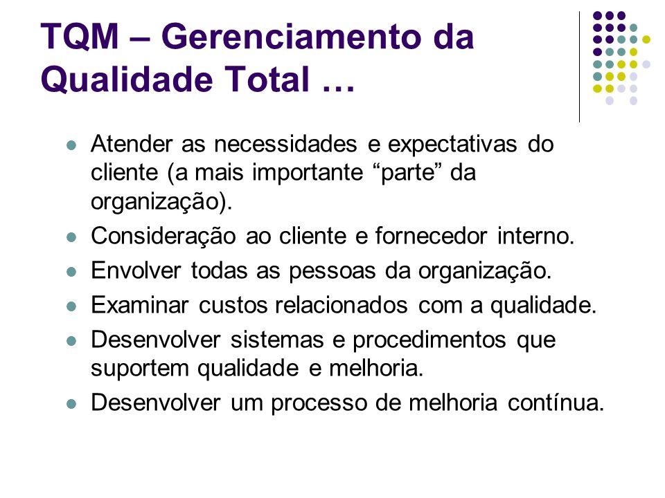 TQM – Gerenciamento da Qualidade Total … Atender as necessidades e expectativas do cliente (a mais importante parte da organização). Consideração ao c
