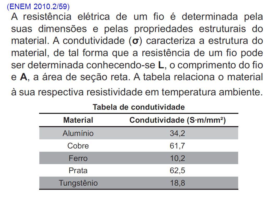 (ENEM 2010.2/59)