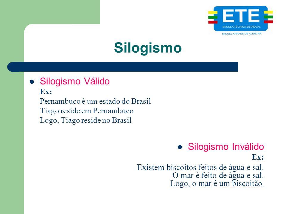 Silogismo Silogismo Válido Ex: Pernambuco é um estado do Brasil Tiago reside em Pernambuco Logo, Tiago reside no Brasil Silogismo Inválido Ex: Existem biscoitos feitos de água e sal.