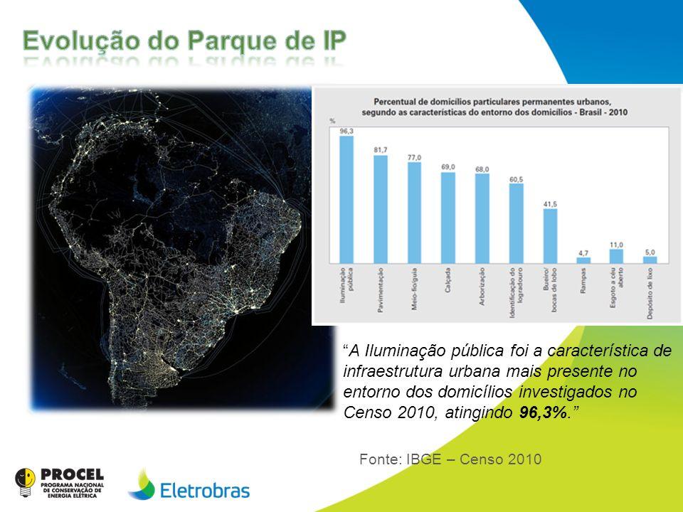 Fonte: IBGE – Censo 2010 A Iluminação pública foi a característica de infraestrutura urbana mais presente no entorno dos domicílios investigados no Ce