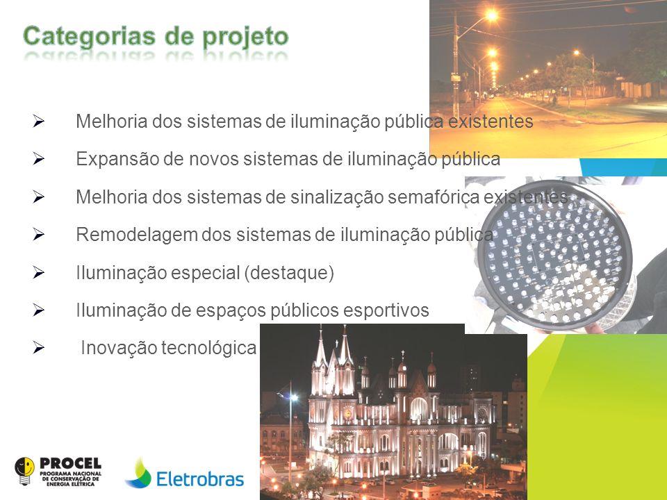 Melhoria dos sistemas de iluminação pública existentes Expansão de novos sistemas de iluminação pública Melhoria dos sistemas de sinalização semafóric
