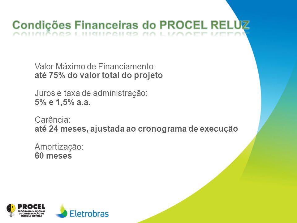 Valor Máximo de Financiamento: até 75% do valor total do projeto Juros e taxa de administração: 5% e 1,5% a.a. Carência: até 24 meses, ajustada ao cro
