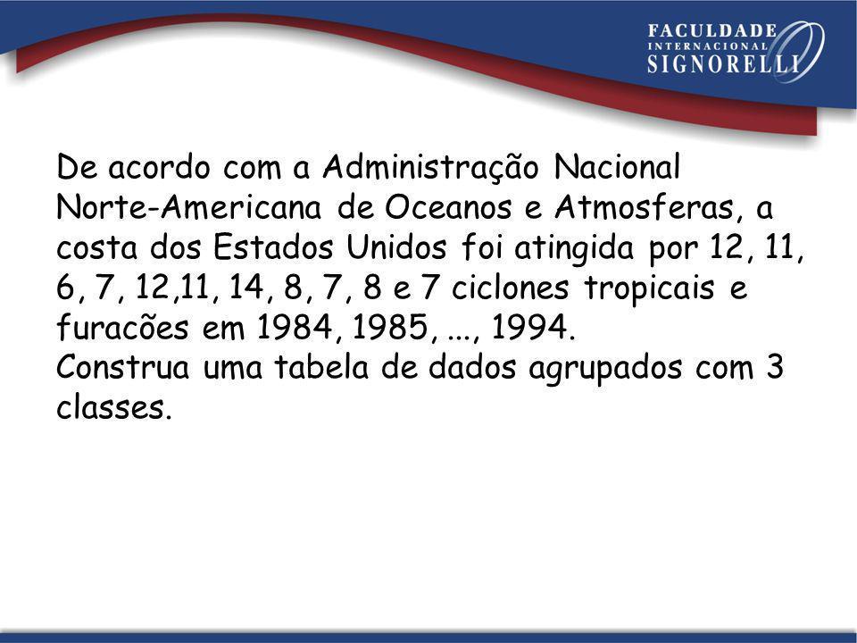 De acordo com a Administração Nacional Norte-Americana de Oceanos e Atmosferas, a costa dos Estados Unidos foi atingida por 12, 11, 6, 7, 12,11, 14, 8, 7, 8 e 7 ciclones tropicais e furacões em 1984, 1985,..., 1994.