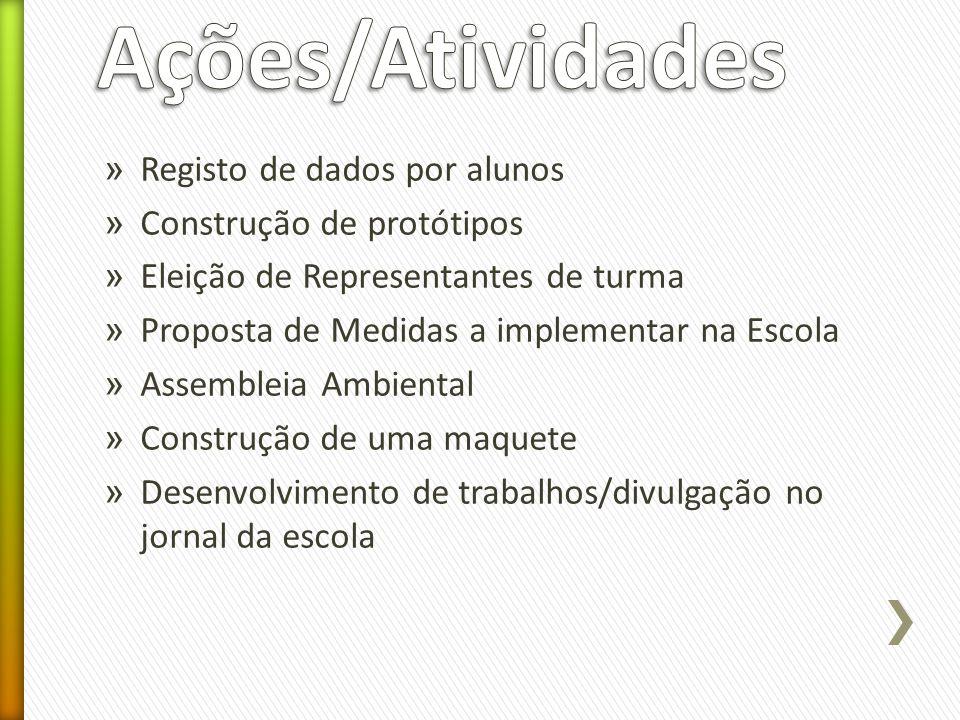 » Lista A » Ana Carolina » Madalena Vale » Inês Ribeiro » Lia Alves » Flávio Alves » Rafael Santos » Rodrigo Pereira