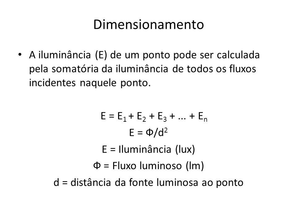 Dimensionamento A iluminância (E) de um ponto pode ser calculada pela somatória da iluminância de todos os fluxos incidentes naquele ponto.