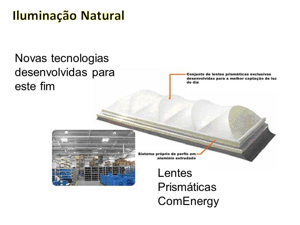 Novas tecnologias desenvolvidas para este fim Lentes Prismáticas ComEnergy