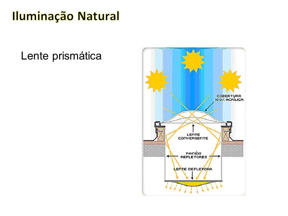 Lente prismática