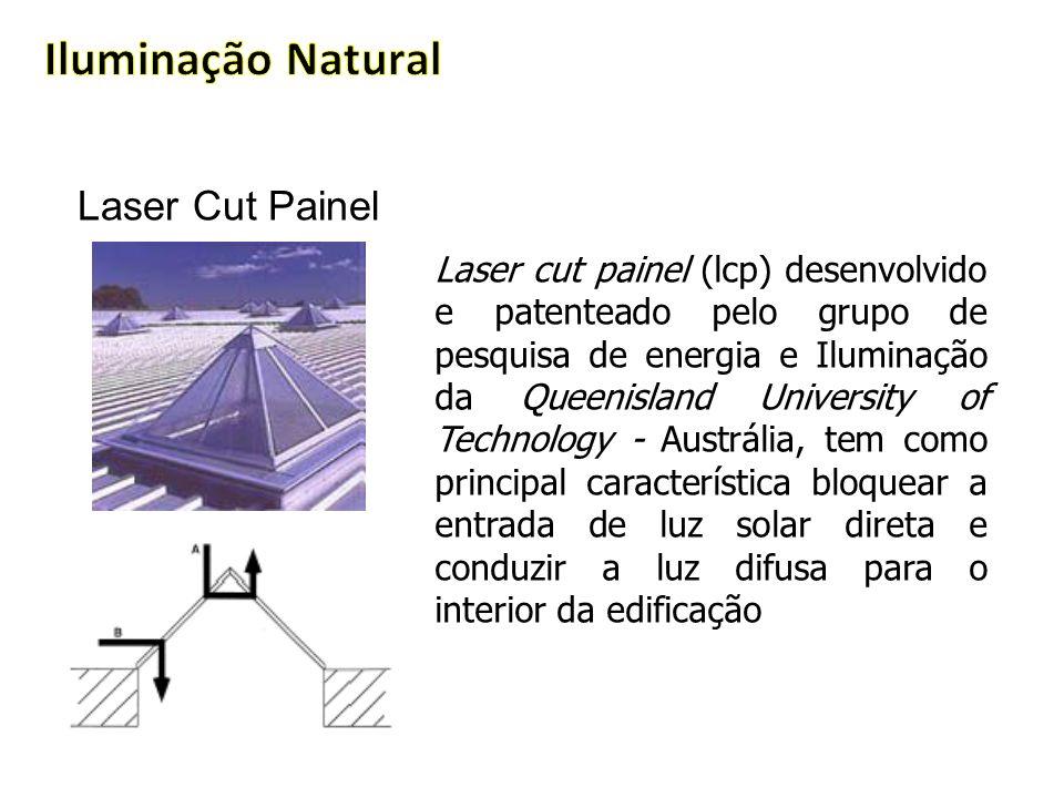Laser Cut Painel Laser cut painel (lcp) desenvolvido e patenteado pelo grupo de pesquisa de energia e Iluminação da Queenisland University of Technology - Austrália, tem como principal característica bloquear a entrada de luz solar direta e conduzir a luz difusa para o interior da edificação