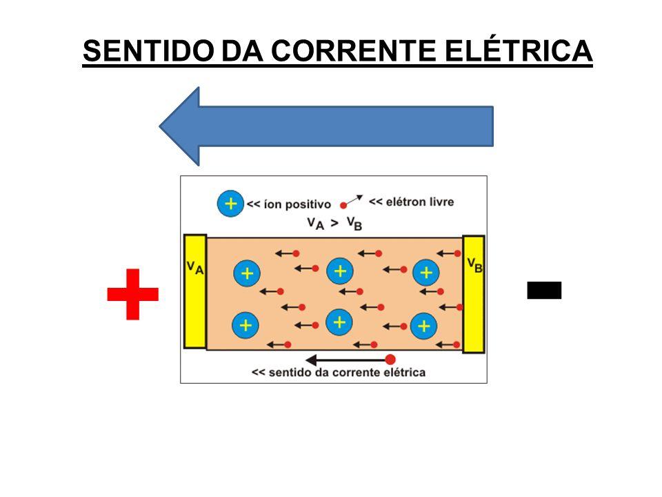 SENTIDO DA CORRENTE ELÉTRICA - +