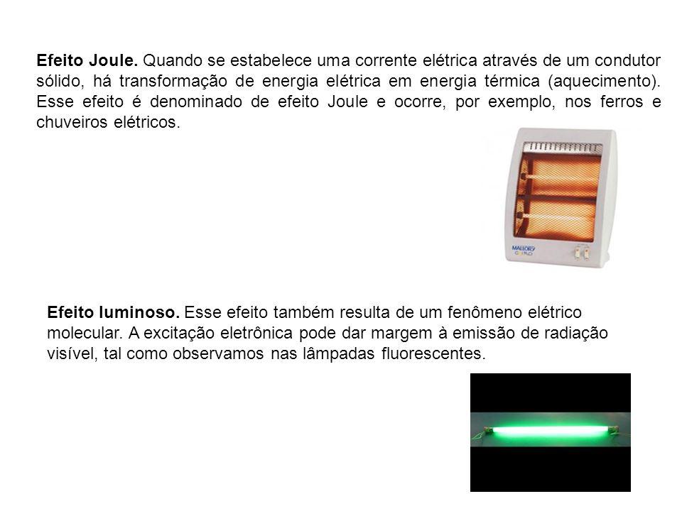 Efeito Joule. Quando se estabelece uma corrente elétrica através de um condutor sólido, há transformação de energia elétrica em energia térmica (aquec