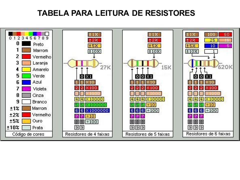 Fig. 1 - Código de resistores TABELA PARA LEITURA DE RESISTORES