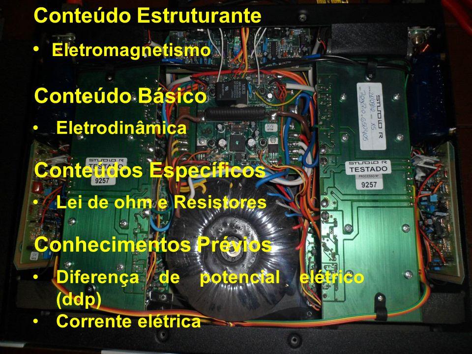 Conteúdo Estruturante Eletromagnetismo Conteúdo Básico Eletrodinâmica Conteúdos Específicos Lei de ohm e Resistores Conhecimentos Prévios Diferença de
