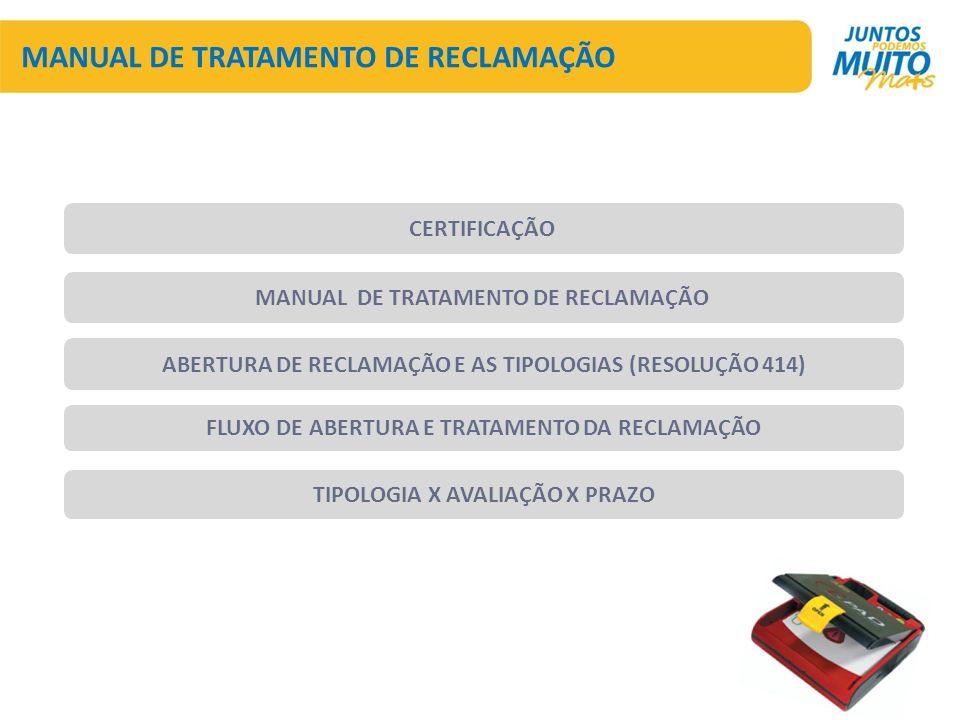 MANUAL DE TRATAMENTO DE RECLAMAÇÃO CERTIFICAÇÃO TIPOLOGIA X AVALIAÇÃO X PRAZO ABERTURA DE RECLAMAÇÃO E AS TIPOLOGIAS (RESOLUÇÃO 414) FLUXO DE ABERTURA