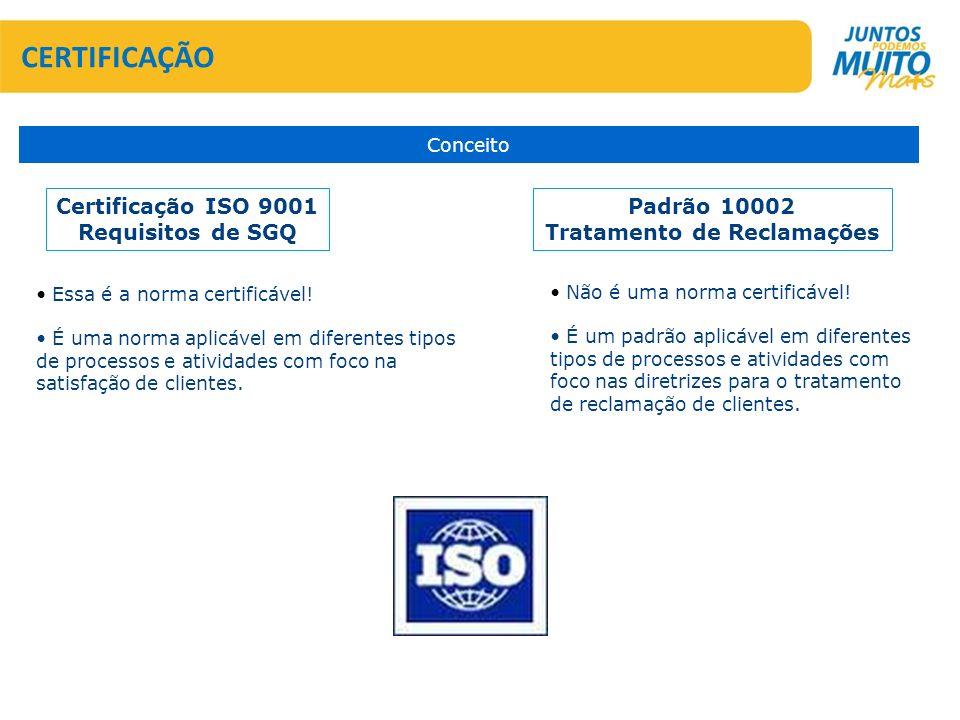 Conceito Certificação ISO 9001 Requisitos de SGQ Padrão 10002 Tratamento de Reclamações Essa é a norma certificável! É uma norma aplicável em diferent