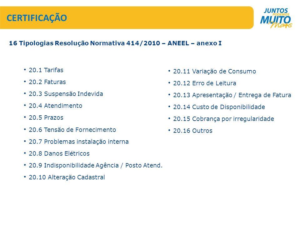16 Tipologias Resolução Normativa 414/2010 – ANEEL – anexo I 20.1 Tarifas 20.2 Faturas 20.3 Suspensão Indevida 20.4 Atendimento 20.5 Prazos 20.6 Tensã
