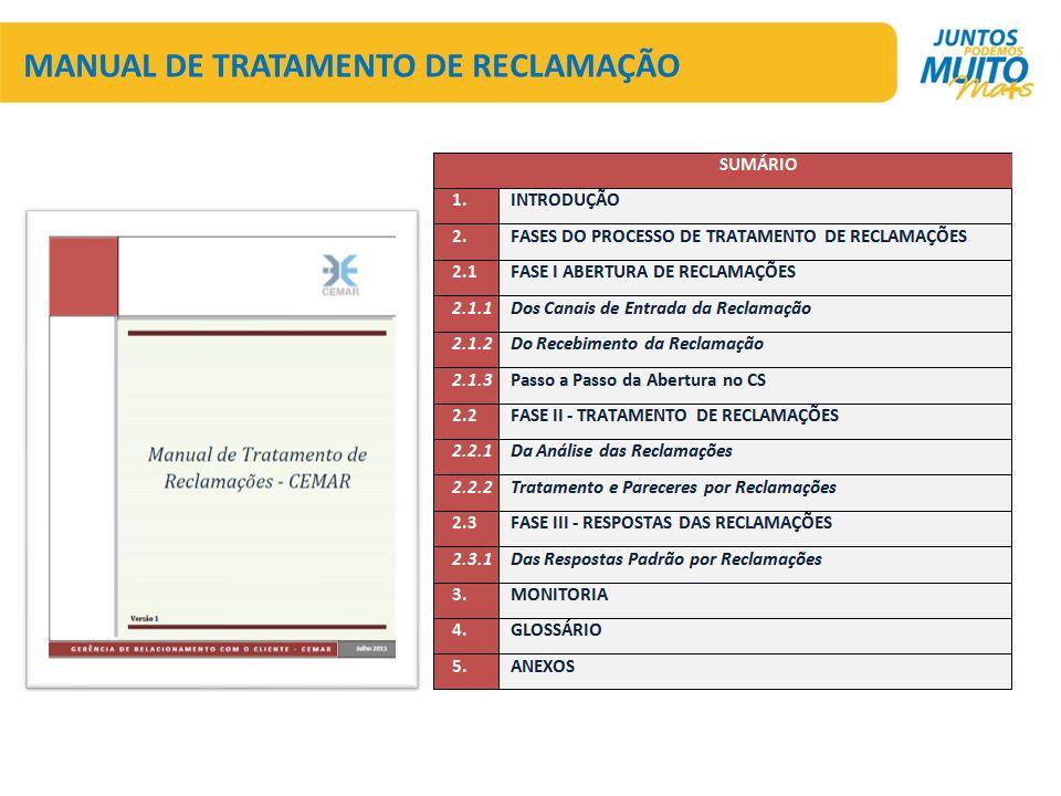 ABERTURA DE RECLAMAÇÃO E AS TIPOLOGIAS – Res.
