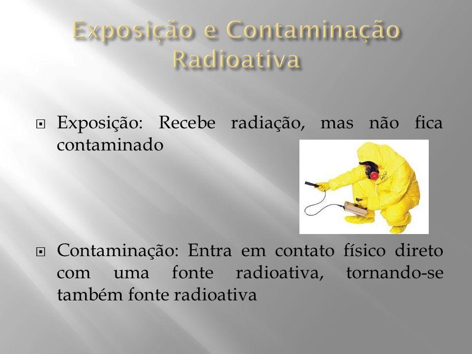 Exposição: Recebe radiação, mas não fica contaminado Contaminação: Entra em contato físico direto com uma fonte radioativa, tornando-se também fonte r