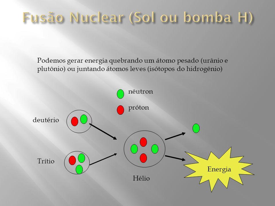 Podemos gerar energia quebrando um átomo pesado (urânio e plutônio) ou juntando átomos leves (isótopos do hidrogênio) nêutron próton deutério Trítio H